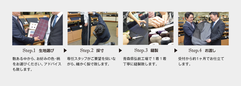 Step.1生地選び→Step.2採寸→Step.3縫製→Step.4お渡し