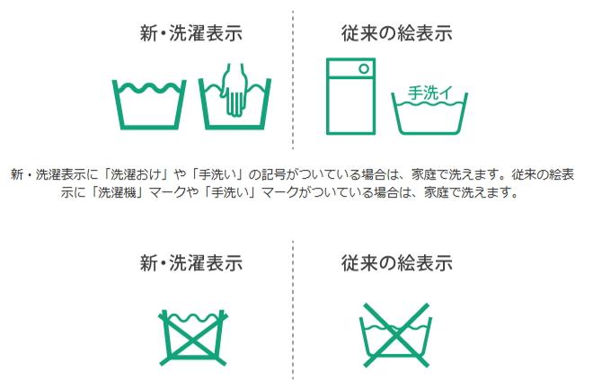 洗濯表示2